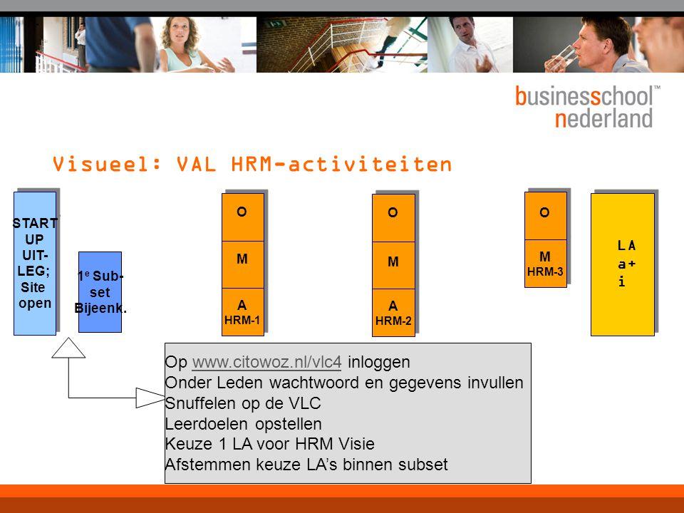Visueel: VAL HRM-activiteiten A HRM-1 A HRM-1 START UP UIT- LEG; Site open START UP UIT- LEG; Site open M M O O A HRM-2 A HRM-2 M M O O M HRM-3 M HRM-