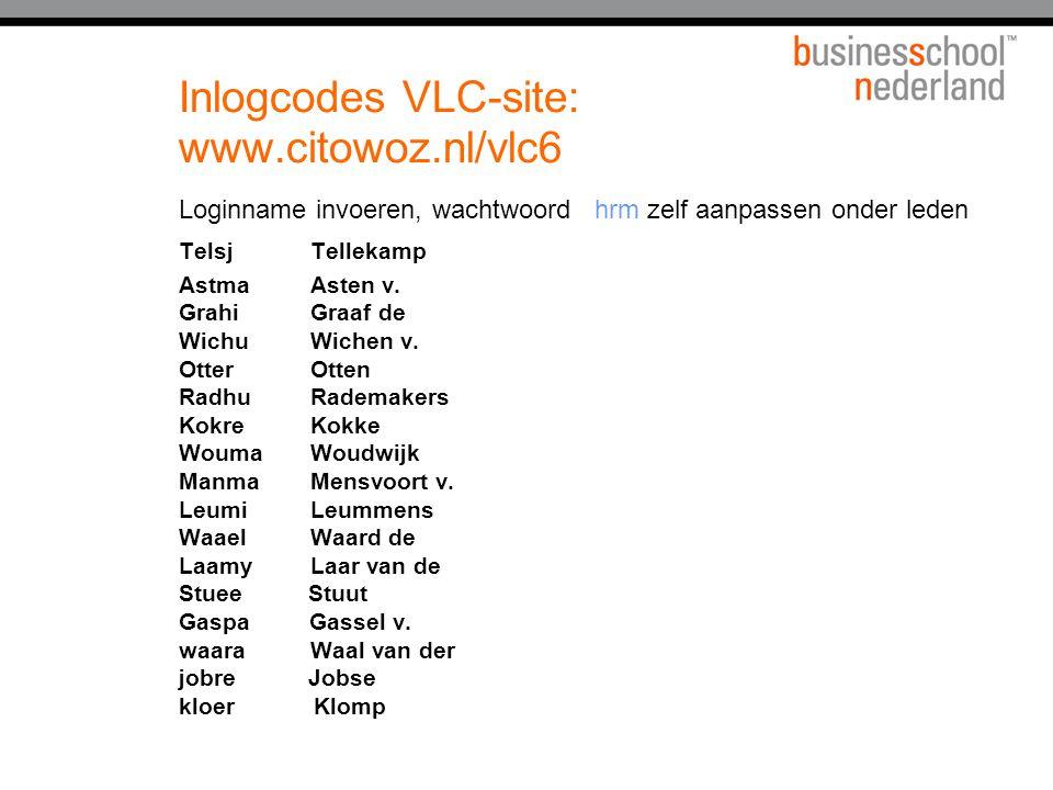 Inlogcodes VLC-site: www.citowoz.nl/vlc6 Loginname invoeren, wachtwoord hrm zelf aanpassen onder leden Telsj Tellekamp Astma Asten v. Grahi Graaf de W