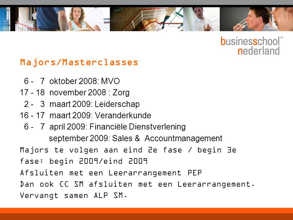 6 - 7 oktober 2008: MVO 17 - 18 november 2008 : Zorg 2 - 3 maart 2009: Leiderschap 16 - 17 maart 2009: Veranderkunde 6 - 7 april 2009: Financiële Dienstverlening september 2009: Sales & Accountmanagement Majors te volgen aan eind 2e fase / begin 3e fase: begin 2009/eind 2009 Afsluiten met een Leerarrangement PEP Dan ook CC SM afsluiten met een Leerarrangement.