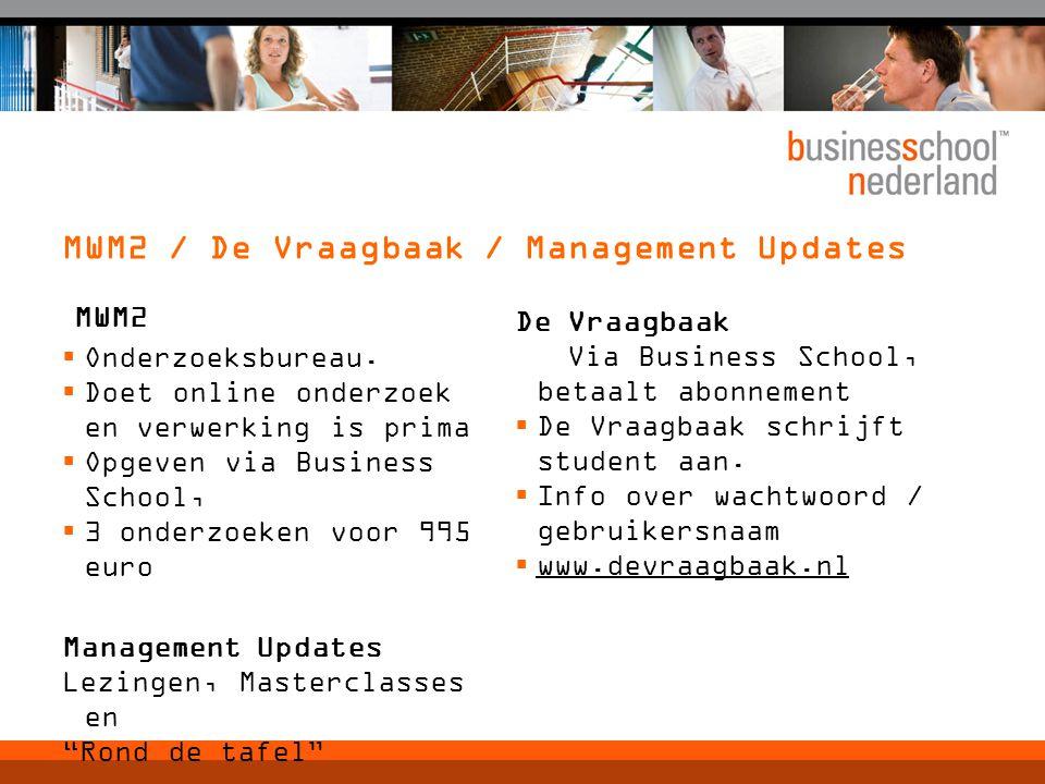 MWM2 / De Vraagbaak / Management Updates MWM2  Onderzoeksbureau.
