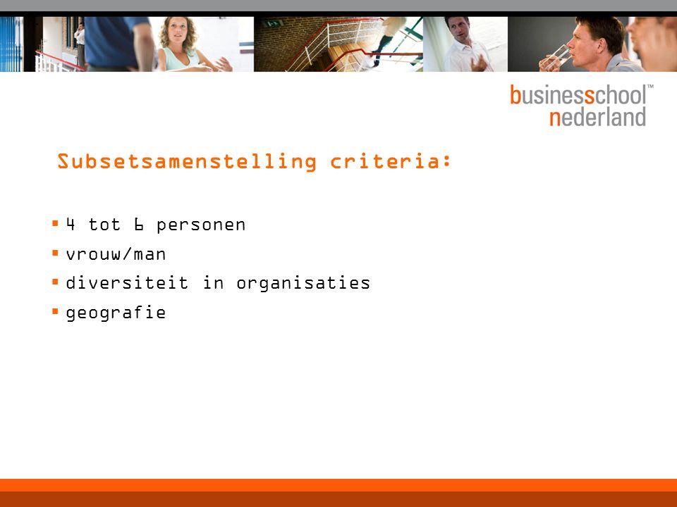 Subsetsamenstelling criteria:  4 tot 6 personen  vrouw/man  diversiteit in organisaties  geografie