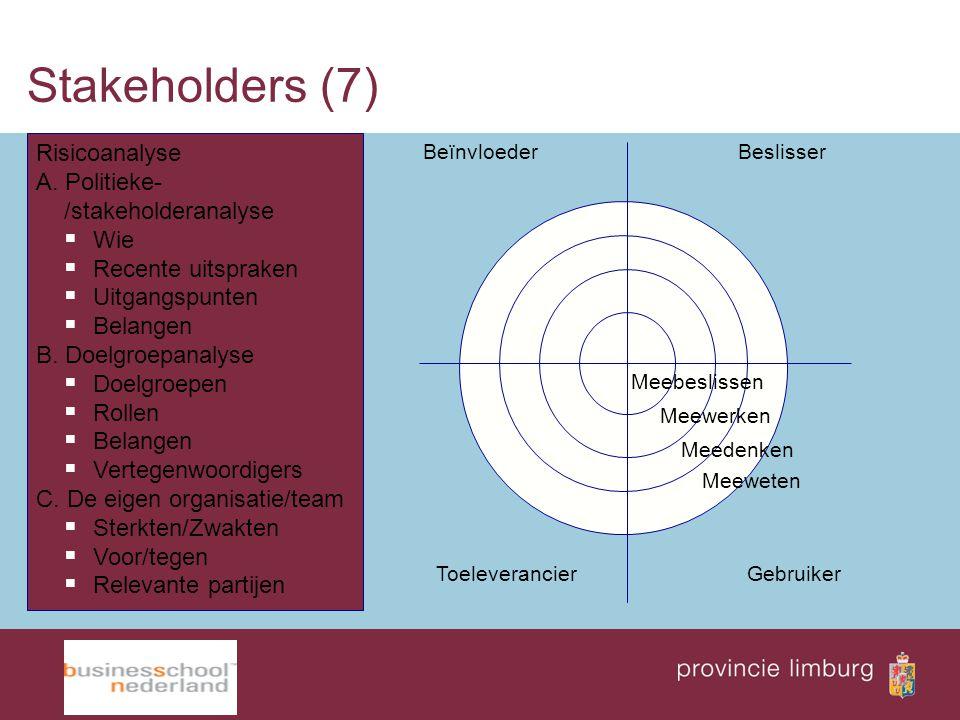 Stakeholders (7) Risicoanalyse A. Politieke- /stakeholderanalyse  Wie  Recente uitspraken  Uitgangspunten  Belangen B. Doelgroepanalyse  Doelgroe