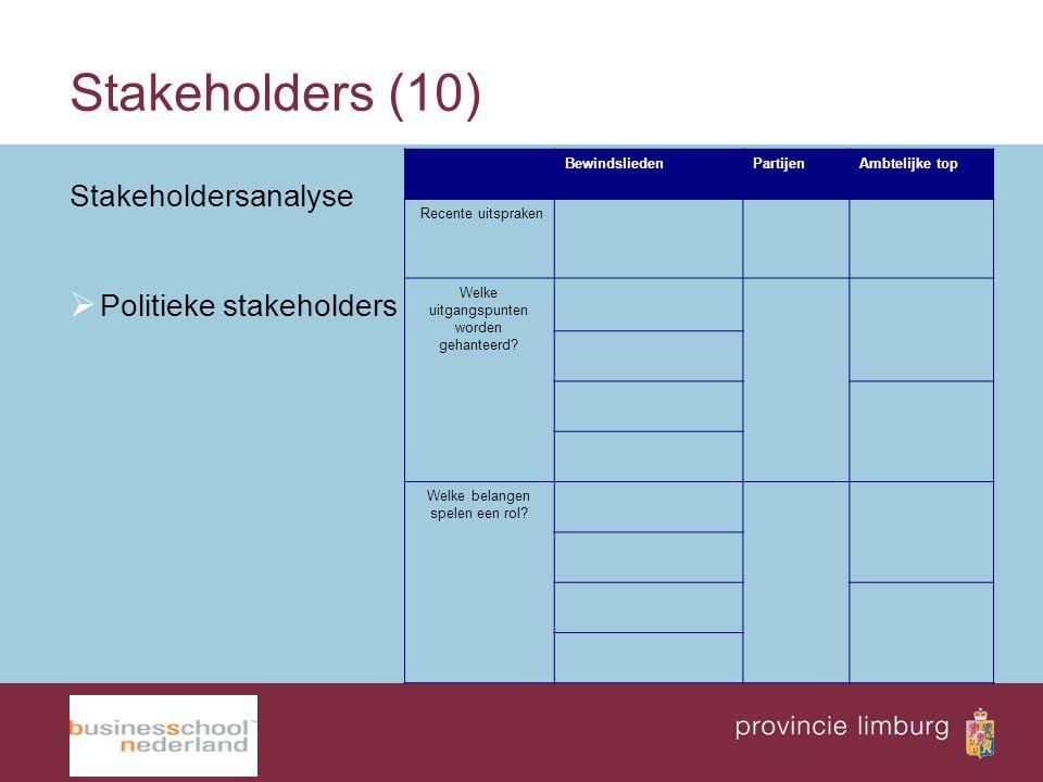 Stakeholders (10) Stakeholdersanalyse  Politieke stakeholders BewindsliedenPartijenAmbtelijke top Recente uitspraken Welke uitgangspunten worden geha