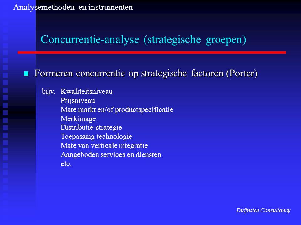 Concurrentie-analyse (strategische groepen) Formeren concurrentie op strategische factoren (Porter) Formeren concurrentie op strategische factoren (Porter) bijv.