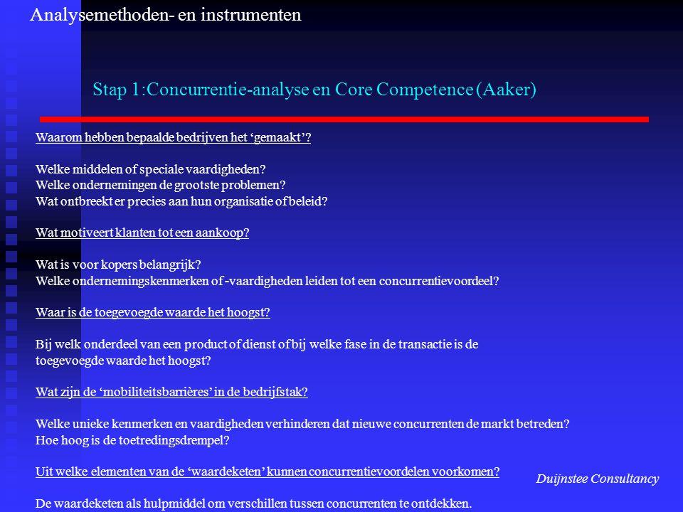 Stap 1:Concurrentie-analyse en Core Competence (Aaker) Waarom hebben bepaalde bedrijven het 'gemaakt'? Welke middelen of speciale vaardigheden? Welke