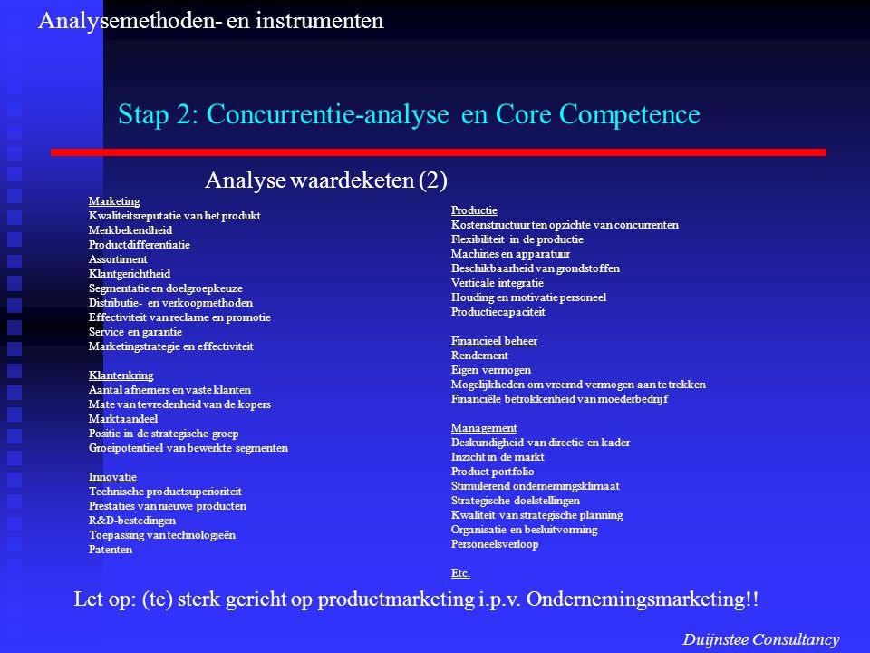 Stap 2: Concurrentie-analyse en Core Competence Analyse waardeketen (2) Marketing Kwaliteitsreputatie van het produkt Merkbekendheid Productdifferentiatie Assortiment Klantgerichtheid Segmentatie en doelgroepkeuze Distributie- en verkoopmethoden Effectiviteit van reclame en promotie Service en garantie Marketingstrategie en effectiviteit Klantenkring Aantal afnemers en vaste klanten Mate van tevredenheid van de kopers Marktaandeel Positie in de strategische groep Groeipotentieel van bewerkte segmenten Innovatie Technische productsuperioriteit Prestaties van nieuwe producten R&D-bestedingen Toepassing van technologieën Patenten Productie Kostenstructuur ten opzichte van concurrenten Flexibiliteit in de productie Machines en apparatuur Beschikbaarheid van grondstoffen Verticale integratie Houding en motivatie personeel Productiecapaciteit Financieel beheer Rendement Eigen vermogen Mogelijkheden om vreemd vermogen aan te trekken Financiële betrokkenheid van moederbedrijf Management Deskundigheid van directie en kader Inzicht in de markt Product portfolio Stimulerend ondernemingsklimaat Strategische doelstellingen Kwaliteit van strategische planning Organisatie en besluitvorming Personeelsverloop Etc.