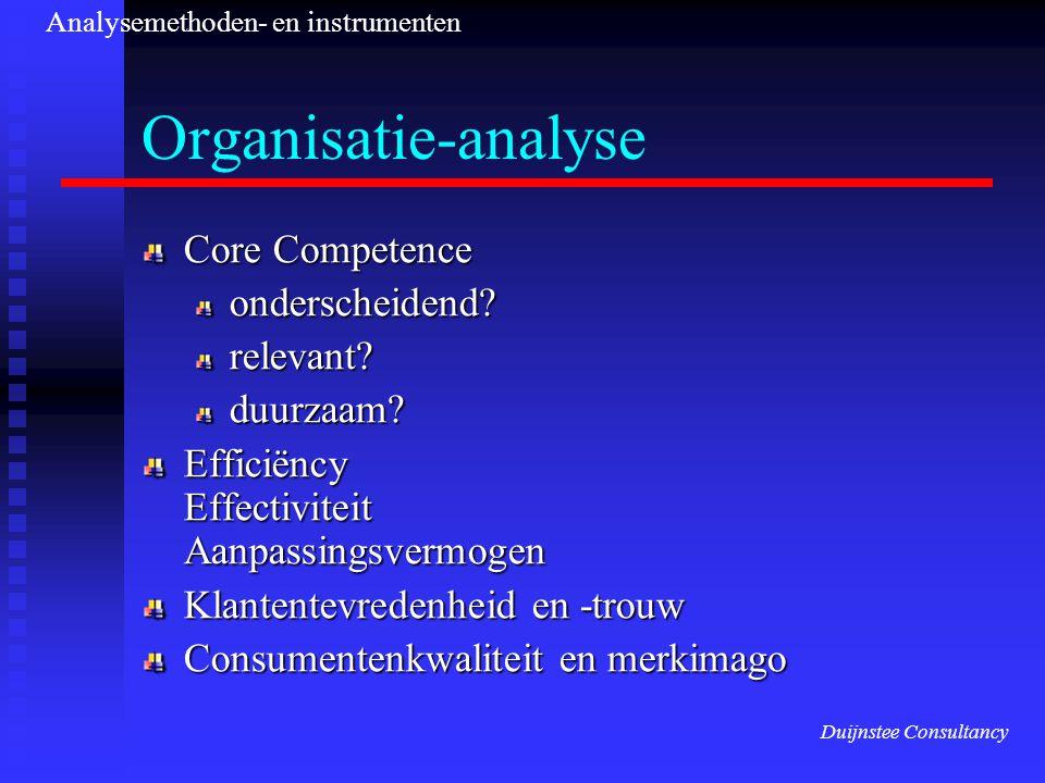 Organisatie-analyse Core Competence onderscheidend?relevant?duurzaam? Efficiëncy Effectiviteit Aanpassingsvermogen Klantentevredenheid en -trouw Consu