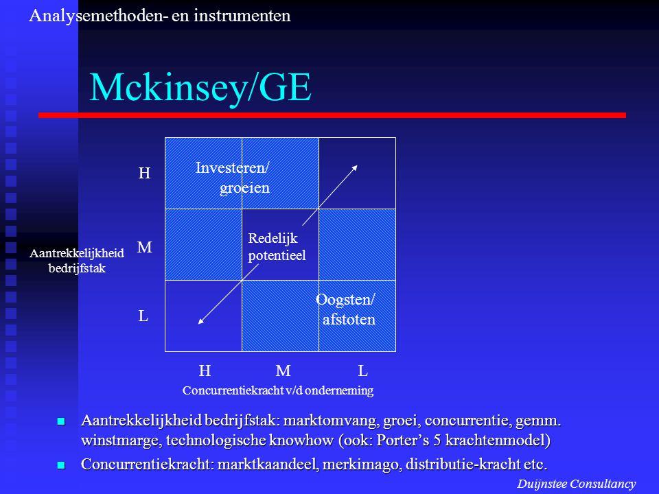 Mckinsey/GE Aantrekkelijkheid bedrijfstak: marktomvang, groei, concurrentie, gemm. winstmarge, technologische knowhow (ook: Porter's 5 krachtenmodel)