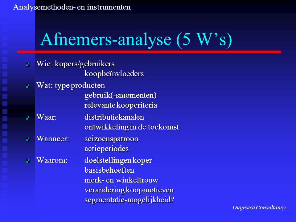 Afnemers-analyse (5 W's) Wie: kopers/gebruikers koopbeïnvloeders Wat: type producten gebruik(-smomenten) relevante koopcriteria Waar: distributiekanal