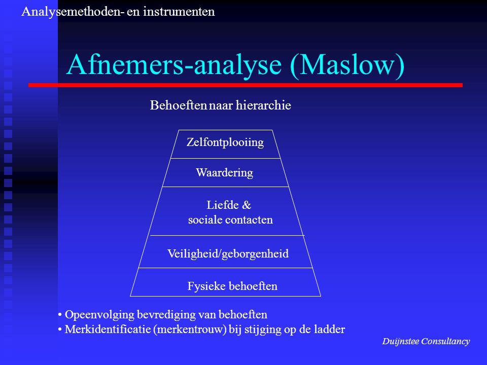 Afnemers-analyse (Maslow) Behoeften naar hierarchie Zelfontplooiing Waardering Liefde & sociale contacten Veiligheid/geborgenheid Fysieke behoeften Opeenvolging bevrediging van behoeften Merkidentificatie (merkentrouw) bij stijging op de ladder Duijnstee Consultancy Analysemethoden- en instrumenten