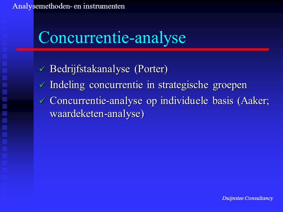 Concurrentie-analyse Bedrijfstakanalyse (Porter) Bedrijfstakanalyse (Porter) Indeling concurrentie in strategische groepen Indeling concurrentie in strategische groepen Concurrentie-analyse op individuele basis (Aaker; waardeketen-analyse) Concurrentie-analyse op individuele basis (Aaker; waardeketen-analyse) Duijnstee Consultancy Analysemethoden- en instrumenten