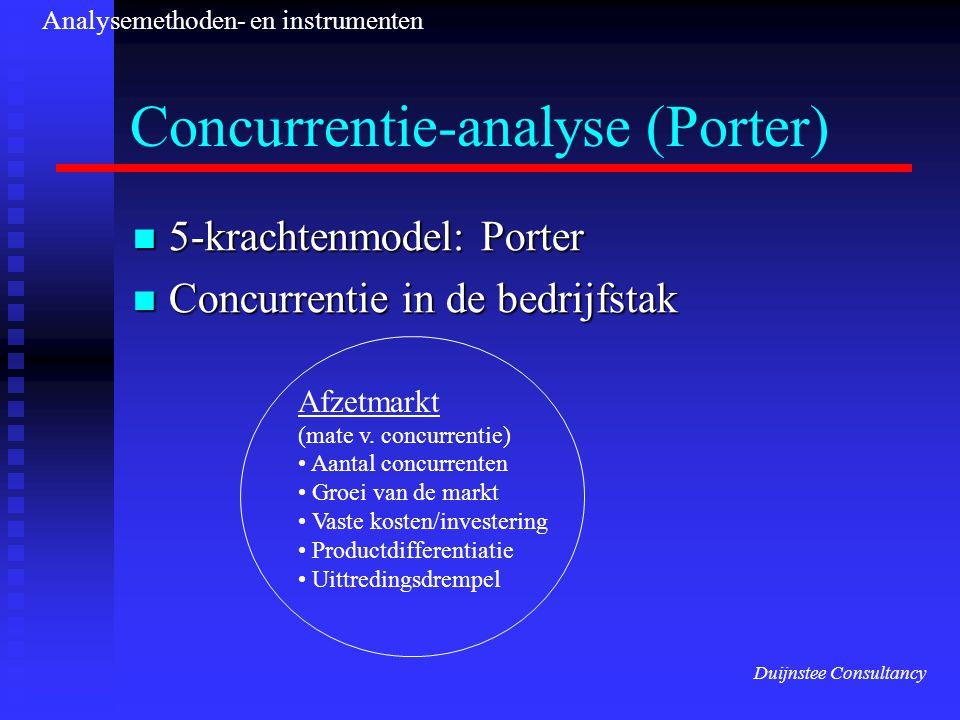 Concurrentie-analyse (Porter) 5-krachtenmodel: Porter 5-krachtenmodel: Porter Concurrentie in de bedrijfstak Concurrentie in de bedrijfstak Afzetmarkt (mate v.