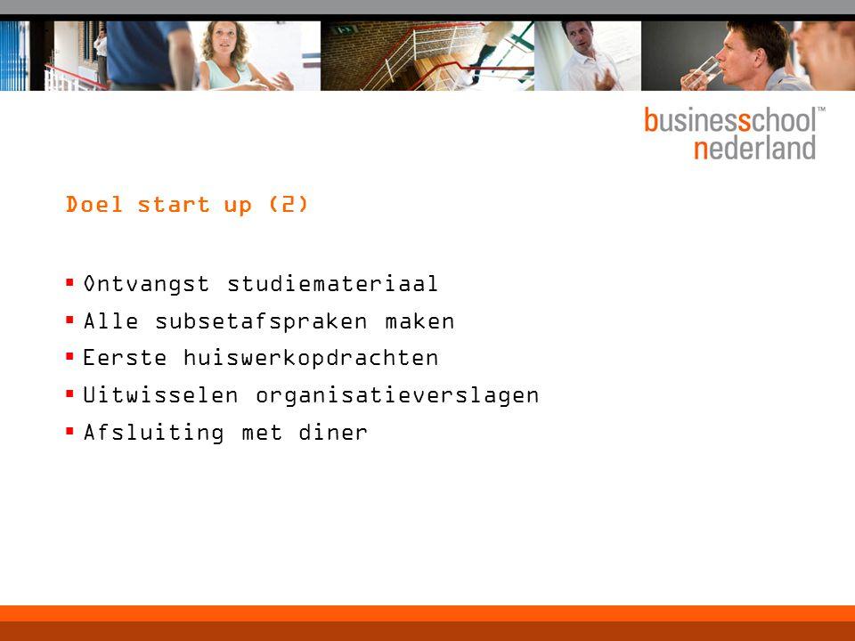 VAL (5) Toegang tot de site: www.citowoz.nl/vlc4 Start schema Gebruikersnaam en wachtwoord Leden: @ adres invullen en eigen verhaal