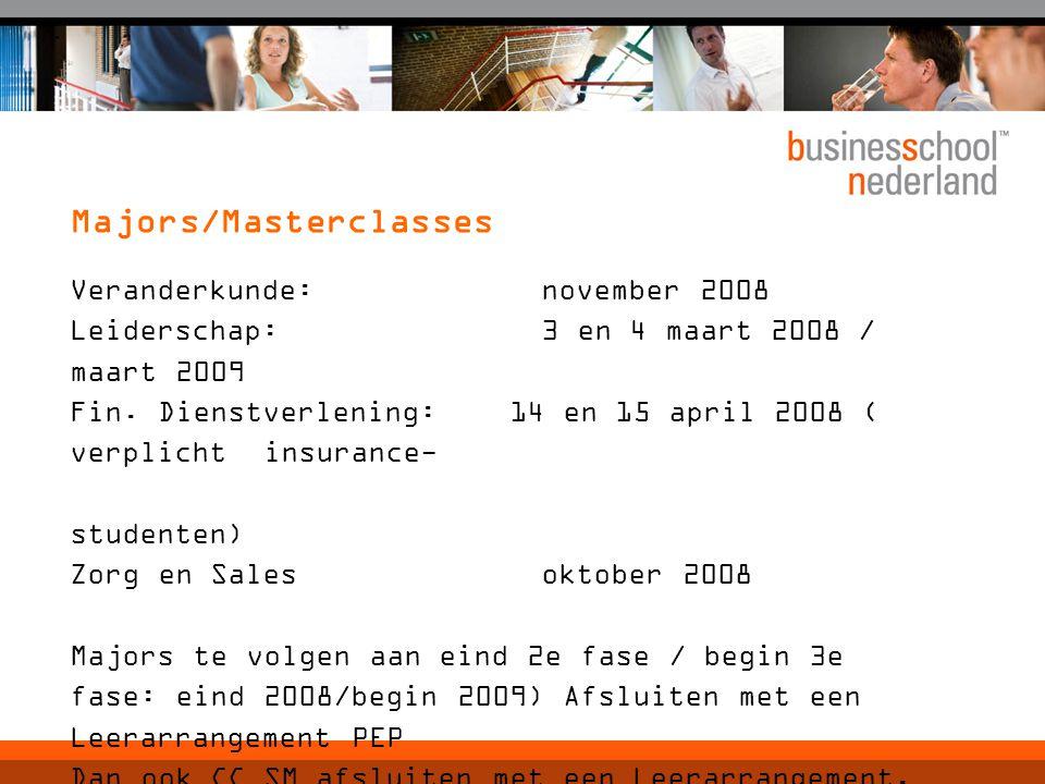Veranderkunde: november 2008 Leiderschap: 3 en 4 maart 2008 / maart 2009 Fin.