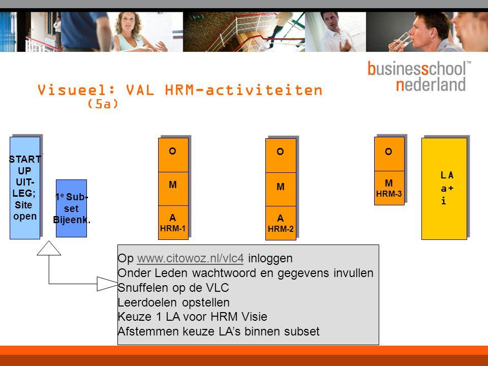 Visueel: VAL HRM-activiteiten (5a) A HRM-1 A HRM-1 START UP UIT- LEG; Site open START UP UIT- LEG; Site open M M O O A HRM-2 A HRM-2 M M O O M HRM-3 M HRM-3 O O 1 e Sub- set Bijeenk.