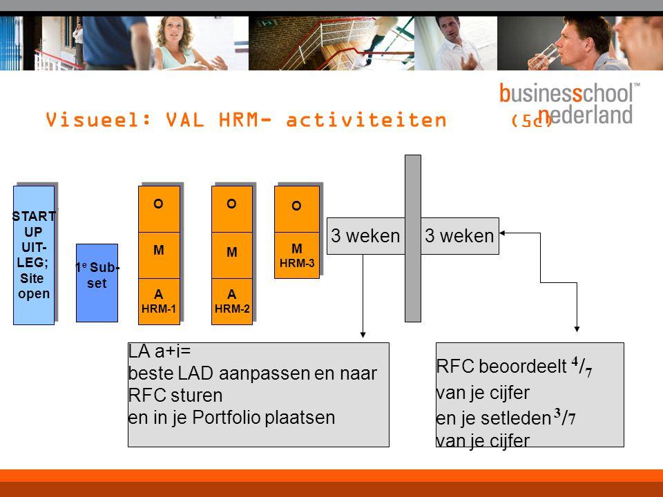 Visueel: VAL HRM- activiteiten (5c) START UP UIT- LEG; Site open START UP UIT- LEG; Site open A HRM-1 A HRM-1 M M O O A HRM-2 A HRM-2 M M O O M HRM-3 M HRM-3 O O 1 e Sub- set LA a+i= beste LAD aanpassen en naar RFC sturen en in je Portfolio plaatsen RFC beoordeelt 4 / 7 van je cijfer en je setleden 3 / 7 van je cijfer 3 weken