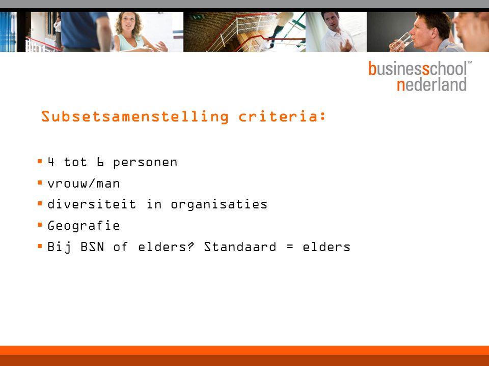 Subsetsamenstelling criteria:  4 tot 6 personen  vrouw/man  diversiteit in organisaties  Geografie  Bij BSN of elders.