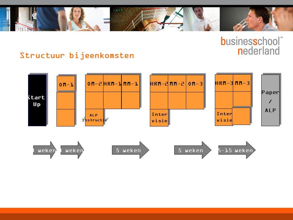 Structuur bijeenkomsten 3 weken 5 weken 5-15 weken ALP Instructie ALP Instructie Start Up Start Up Paper / ALP Paper / ALP OM-1 OM-2 HRM-1 MM-1 Inter