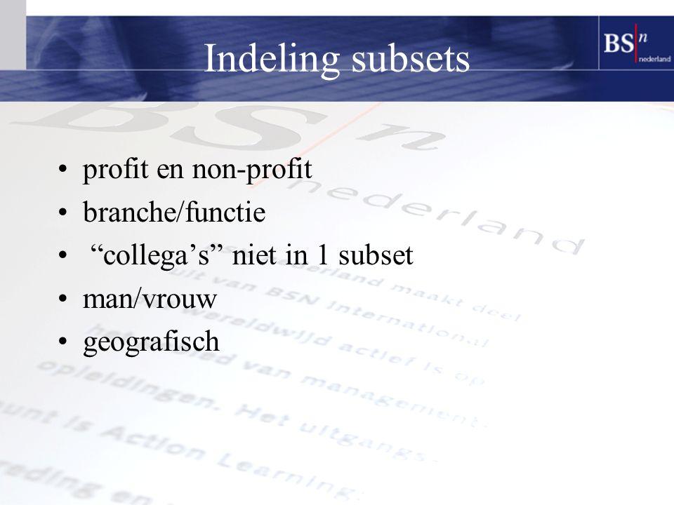 Indeling subsets profit en non-profit branche/functie collega's niet in 1 subset man/vrouw geografisch