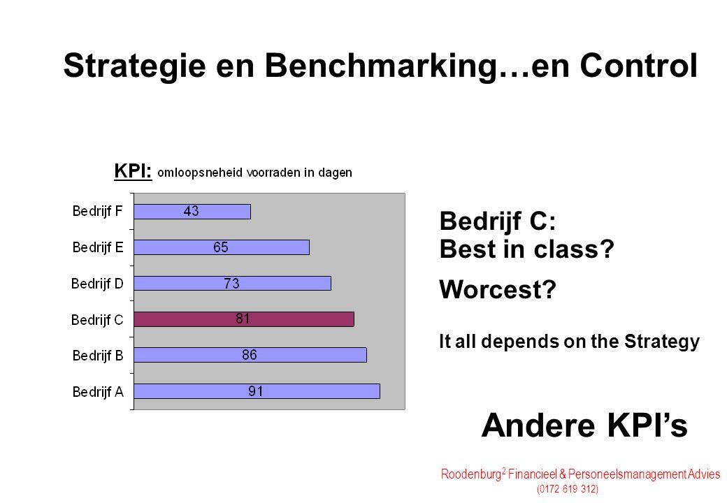 Roodenburg 2 Financieel & Personeelsmanagement Advies (0172 619 312) Strategie en Benchmarking…en Control Bedrijf C: Best in class? Worcest? It all de