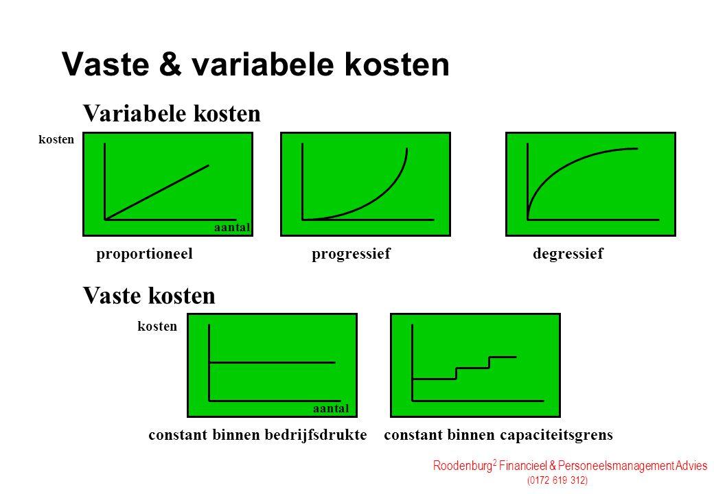 Roodenburg 2 Financieel & Personeelsmanagement Advies (0172 619 312) Vaste & variabele kosten proportioneel progressief degressief Variabele kosten Va