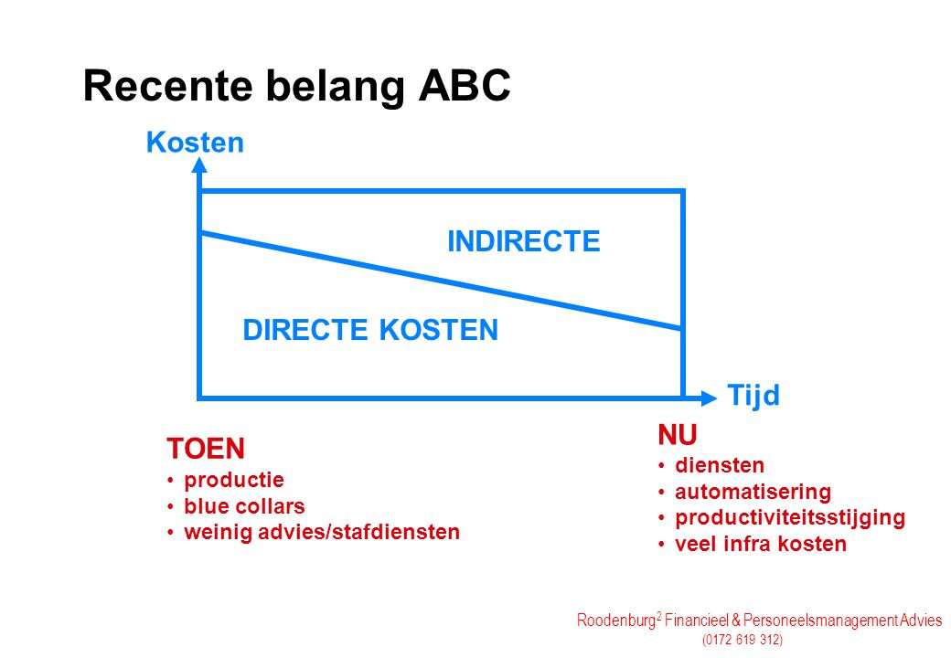Roodenburg 2 Financieel & Personeelsmanagement Advies (0172 619 312) Recente belang ABC DIRECTE KOSTEN INDIRECTE NU diensten automatisering productivi