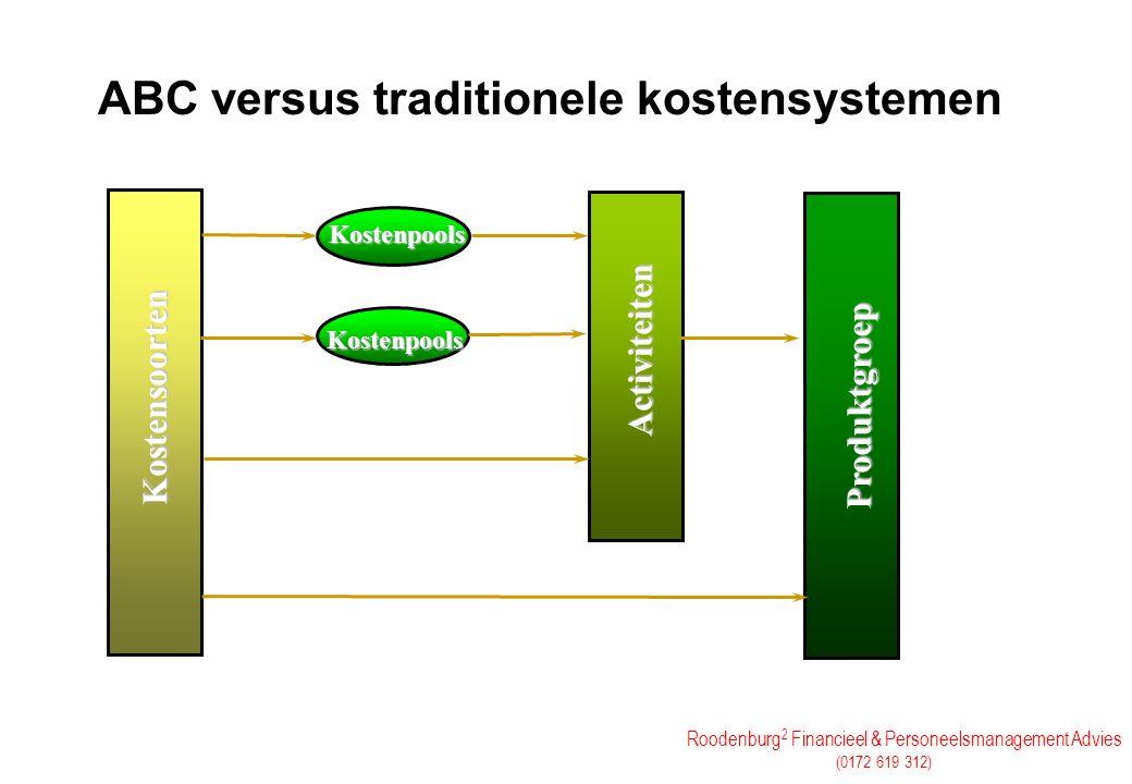 Roodenburg 2 Financieel & Personeelsmanagement Advies (0172 619 312) ABC versus traditionele kostensystemen Kostensoorten Kostenpools Activiteiten Pro
