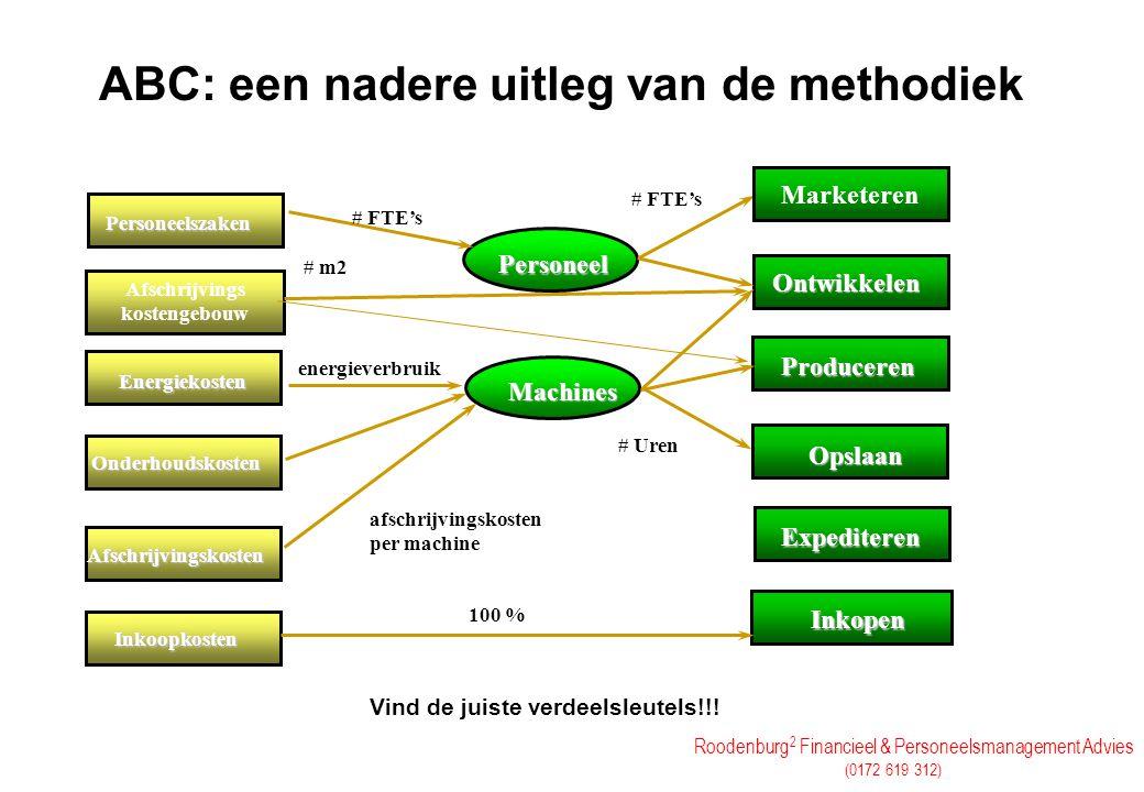 Roodenburg 2 Financieel & Personeelsmanagement Advies (0172 619 312) Personeelszaken Afschrijvings kostengebouw Energiekosten Onderhoudskosten Afschri