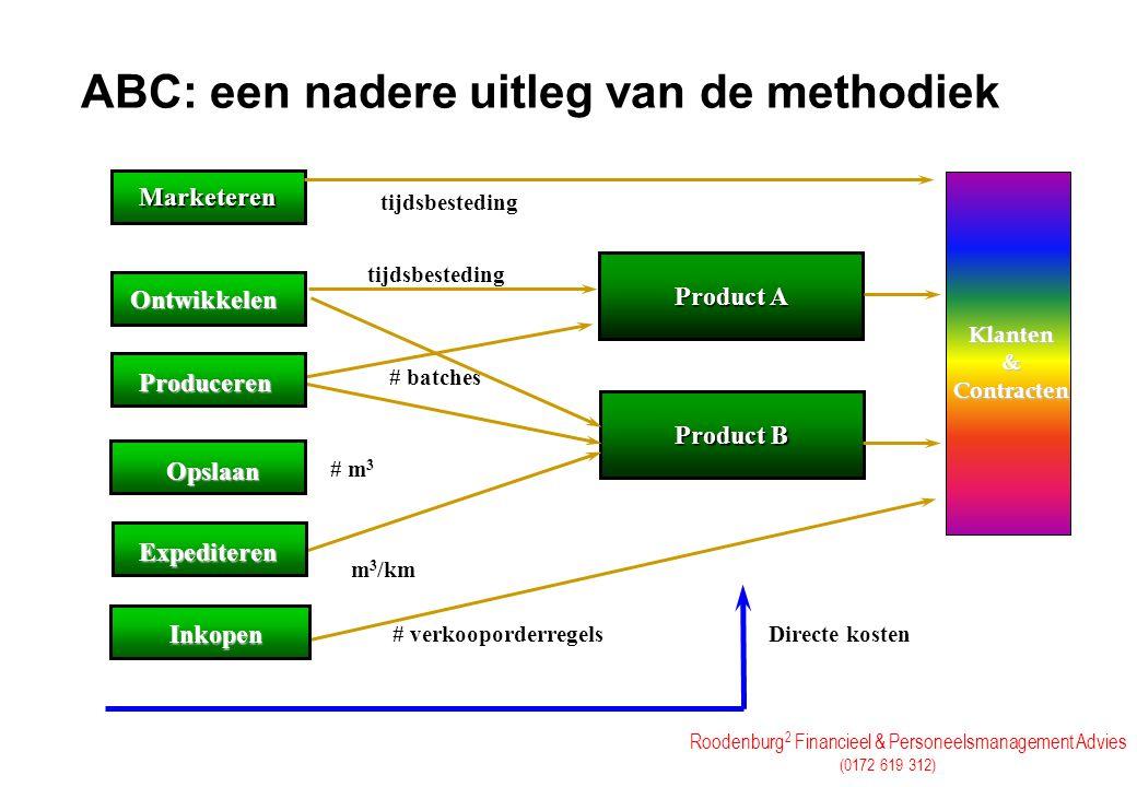Roodenburg 2 Financieel & Personeelsmanagement Advies (0172 619 312) ABC: een nadere uitleg van de methodiek Product A Product B # verkooporderregels