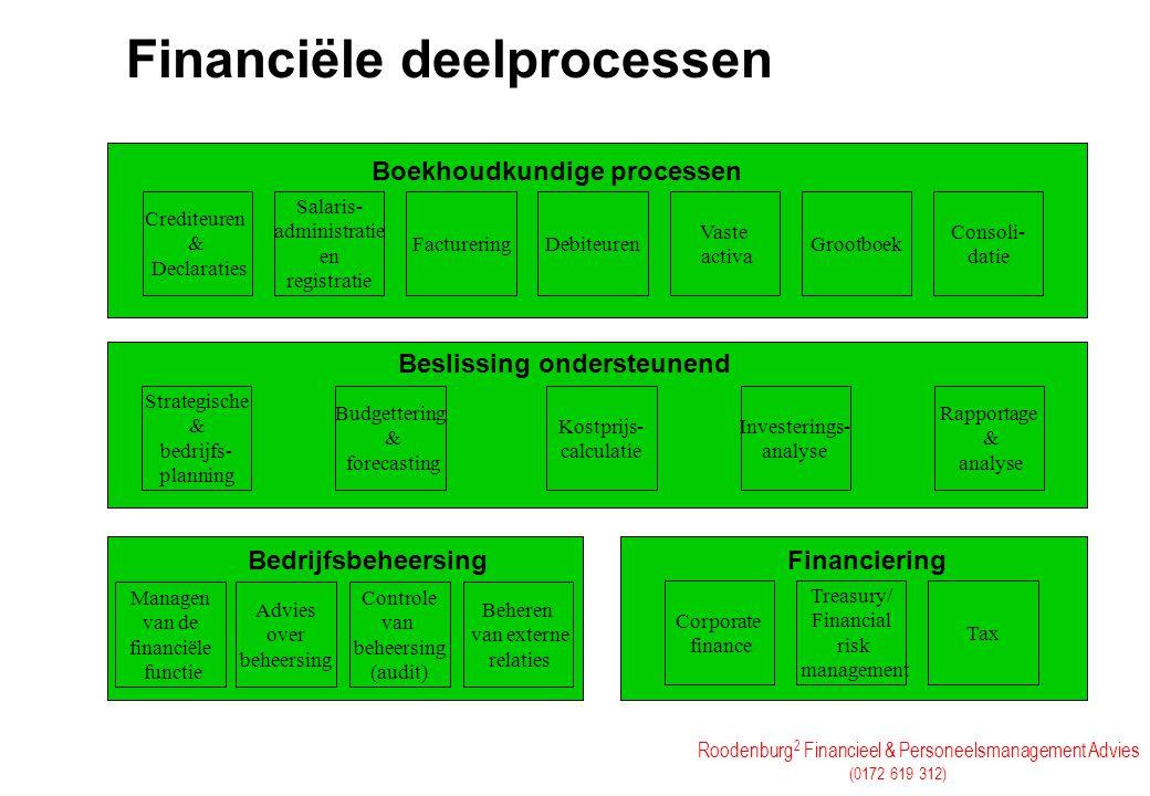 Roodenburg 2 Financieel & Personeelsmanagement Advies (0172 619 312) Financiële deelprocessen Crediteuren & Declaraties Salaris- administratie en regi