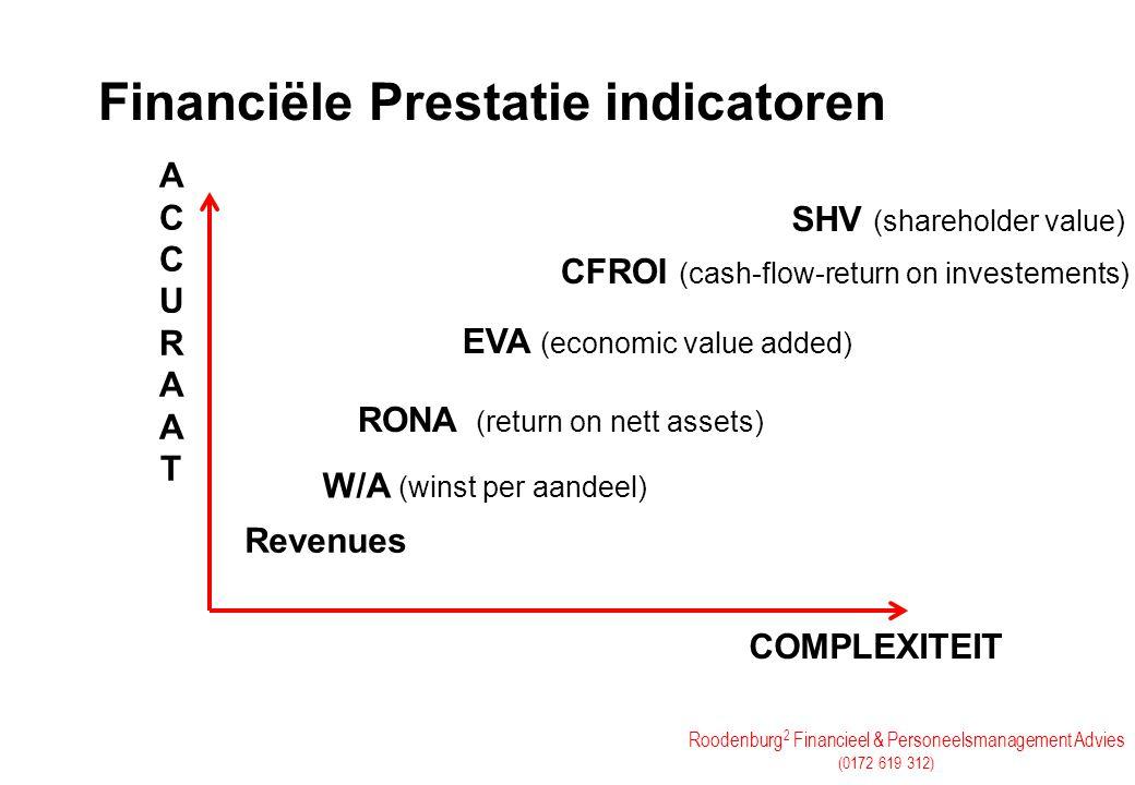 Roodenburg 2 Financieel & Personeelsmanagement Advies (0172 619 312) Financiële Prestatie indicatoren W/A (winst per aandeel) SHV (shareholder value)