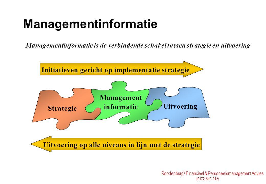Roodenburg 2 Financieel & Personeelsmanagement Advies (0172 619 312) Managementinformatie Strategie Management informatie Uitvoering Initiatieven geri