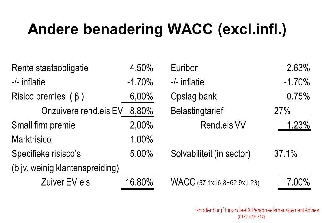 Roodenburg 2 Financieel & Personeelsmanagement Advies (0172 619 312) 4.50% -1.70% 6,00% 8,80% 2,00% 1.00% 5.00% 16.80% Rente staatsobligatie -/- infla
