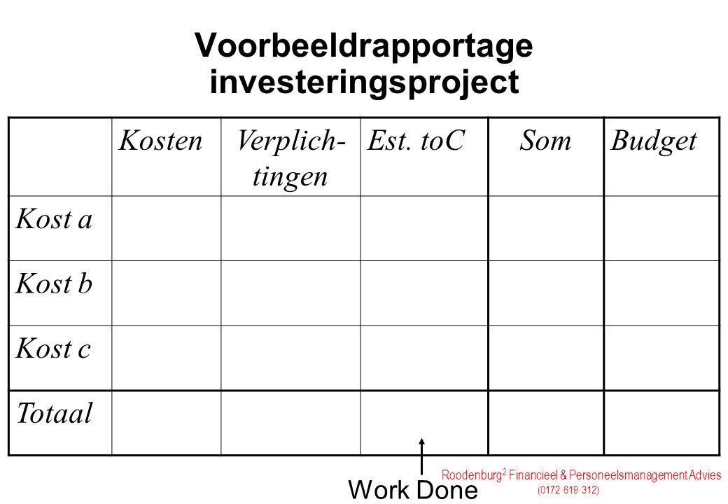 Roodenburg 2 Financieel & Personeelsmanagement Advies (0172 619 312) Voorbeeldrapportage investeringsproject KostenVerplich- tingen Est. toCSomBudget