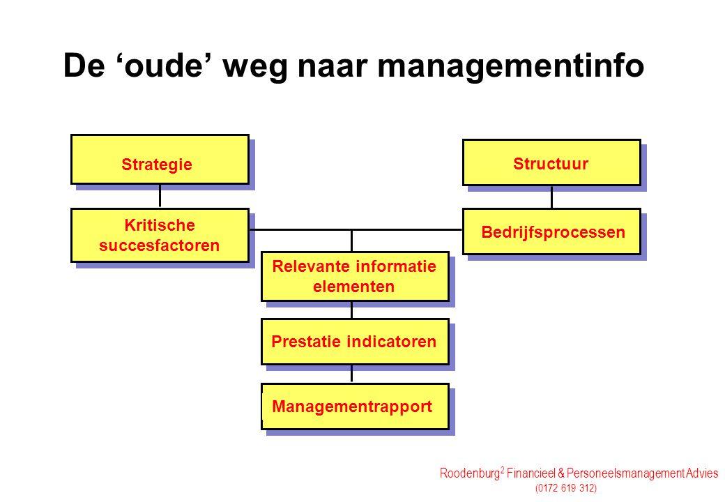 Roodenburg 2 Financieel & Personeelsmanagement Advies (0172 619 312) De 'oude' weg naar managementinfo Relevante informatie elementen Relevante inform