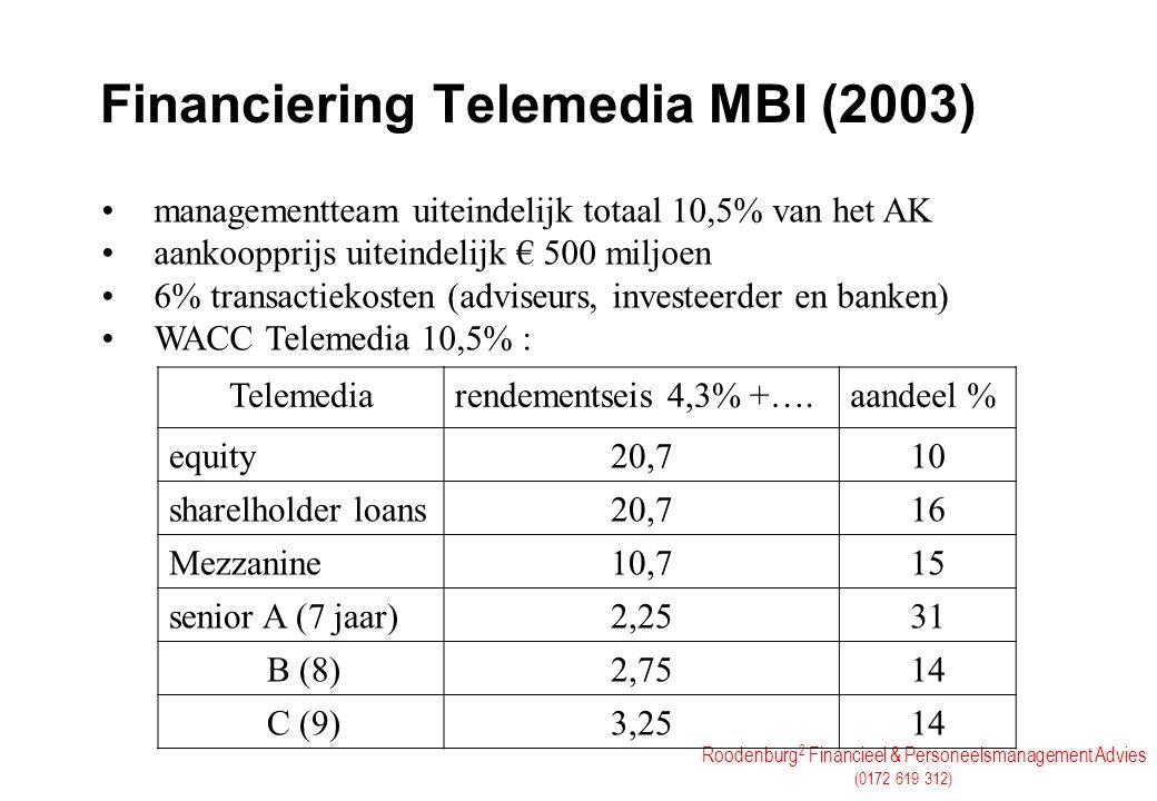 Roodenburg 2 Financieel & Personeelsmanagement Advies (0172 619 312) Financiering Telemedia MBI (2003) Telemediarendementseis 4,3% +….aandeel % equity