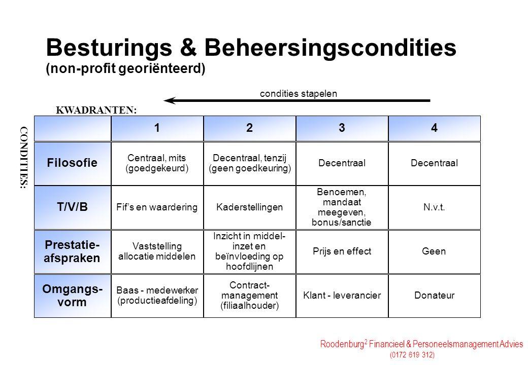 Roodenburg 2 Financieel & Personeelsmanagement Advies (0172 619 312) Besturings & Beheersingscondities (non-profit georiënteerd) condities stapelen Fi