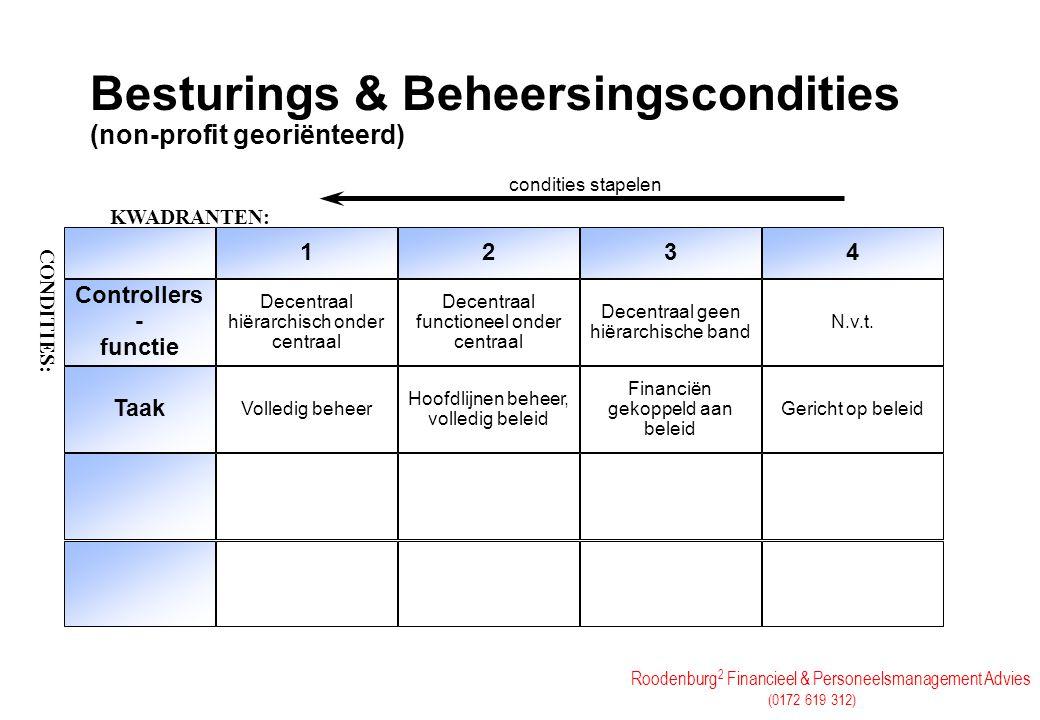 Roodenburg 2 Financieel & Personeelsmanagement Advies (0172 619 312) Besturings & Beheersingscondities (non-profit georiënteerd) condities stapelen Co