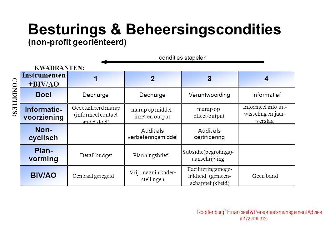 Roodenburg 2 Financieel & Personeelsmanagement Advies (0172 619 312) Besturings & Beheersingscondities (non-profit georiënteerd) condities stapelen Do