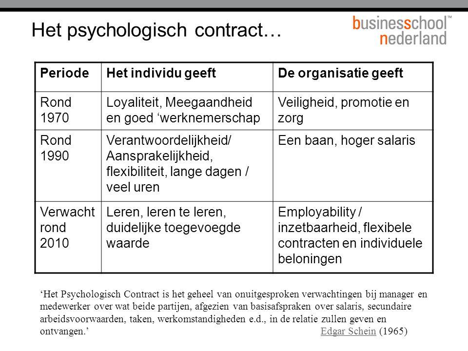 Het psychologisch contract… PeriodeHet individu geeftDe organisatie geeft Rond 1970 Loyaliteit, Meegaandheid en goed 'werknemerschap Veiligheid, promo