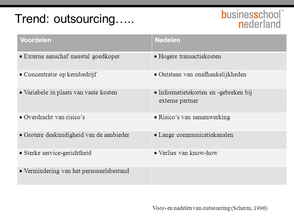 Trend: outsourcing…..