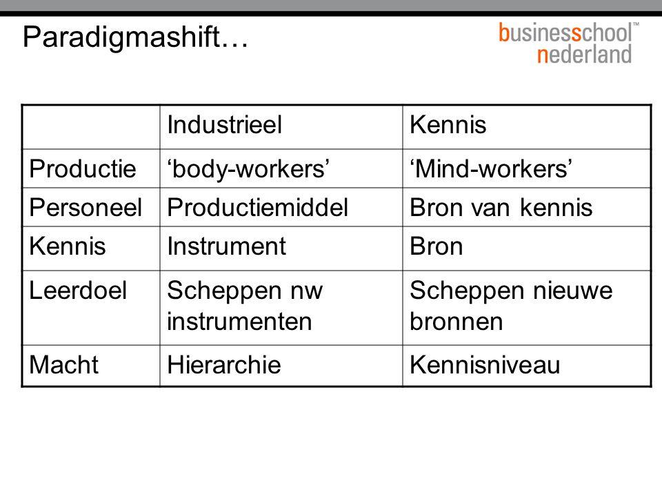 Paradigmashift… IndustrieelKennis Productie'body-workers''Mind-workers' PersoneelProductiemiddelBron van kennis KennisInstrumentBron LeerdoelScheppen