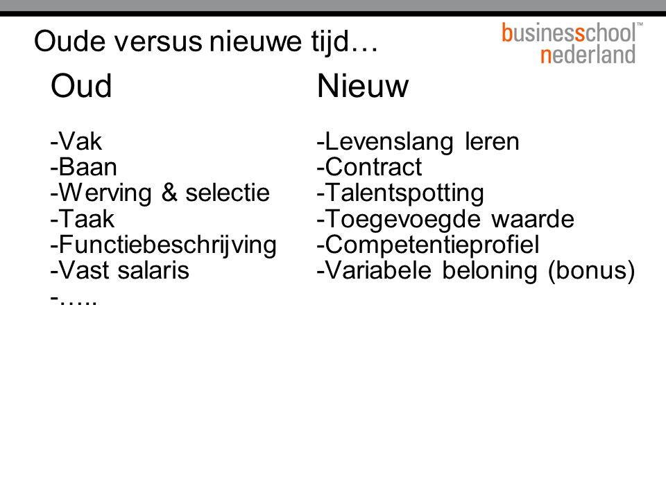 Oude versus nieuwe tijd… OudNieuw -Vak-Levenslang leren -Baan-Contract -Werving & selectie-Talentspotting -Taak-Toegevoegde waarde -Functiebeschrijvin