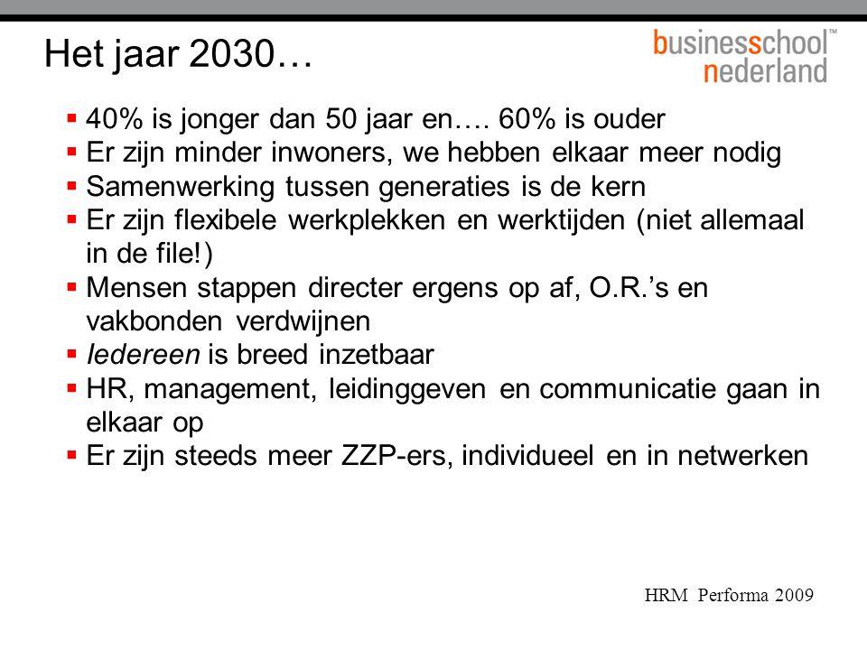 Het jaar 2030…  40% is jonger dan 50 jaar en…. 60% is ouder  Er zijn minder inwoners, we hebben elkaar meer nodig  Samenwerking tussen generaties i