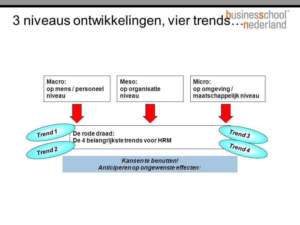 3 niveaus ontwikkelingen, vier trends… Macro: op mens / personeel niveau Micro: op omgeving / maatschappelijk niveau Meso: op organisatie niveau De ro