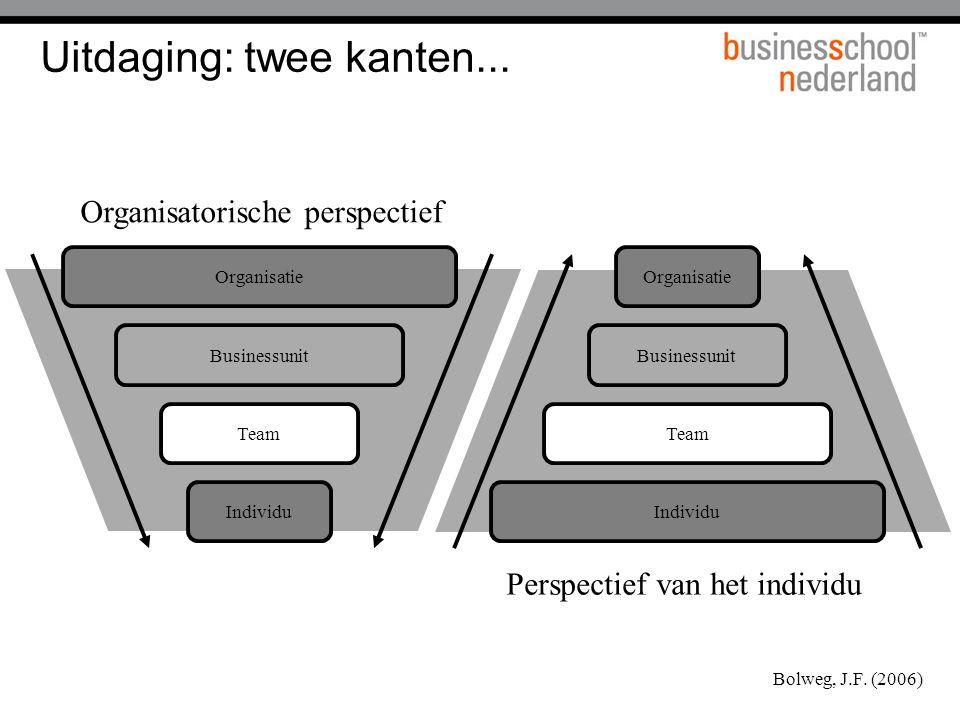 Uitdaging: twee kanten... Organisatie Businessunit Team Individu Team Businessunit Organisatie Organisatorische perspectief Perspectief van het indivi