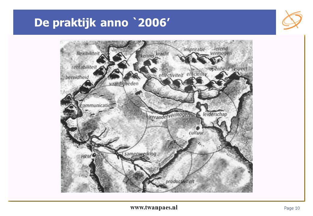 Page 10 www.twanpaes.nl De praktijk anno `2006'