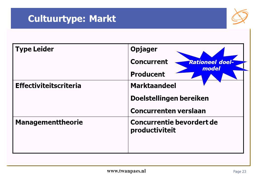 Page 23 www.twanpaes.nl Cultuurtype: Markt Type LeiderOpjager Concurrent Producent EffectiviteitscriteriaMarktaandeel Doelstellingen bereiken Concurre