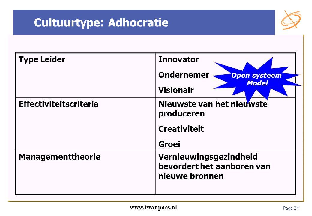 Page 24 www.twanpaes.nl Cultuurtype: Adhocratie Type LeiderInnovator Ondernemer Visionair EffectiviteitscriteriaNieuwste van het nieuwste produceren C