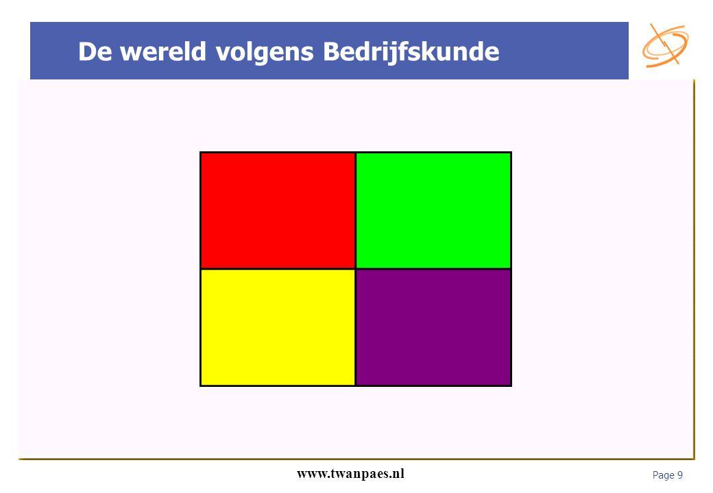 Page 9 www.twanpaes.nl De wereld volgens Bedrijfskunde